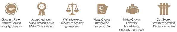 Malta Citizenship Law Firm