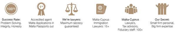Malta Citizenship Law Firm